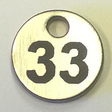 Võtme number